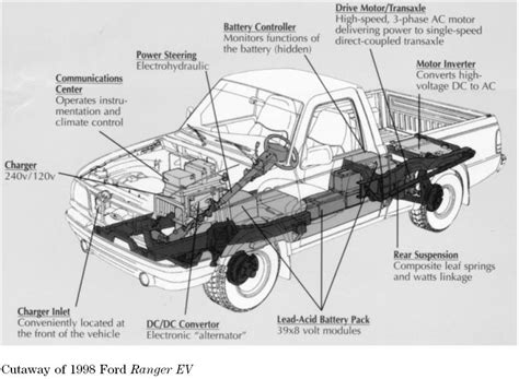 Download Ford Ranger 2010 Workshop Repair & Service Manual